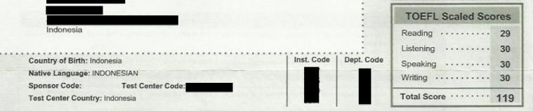 ibt-score-report
